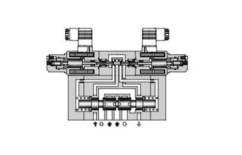 Van thủy lực điều khiển lưu lượng trực tiếp E
