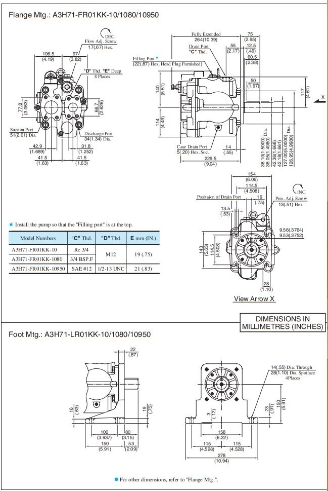 bom-thuy-luc-kieu-piston-a3h-series