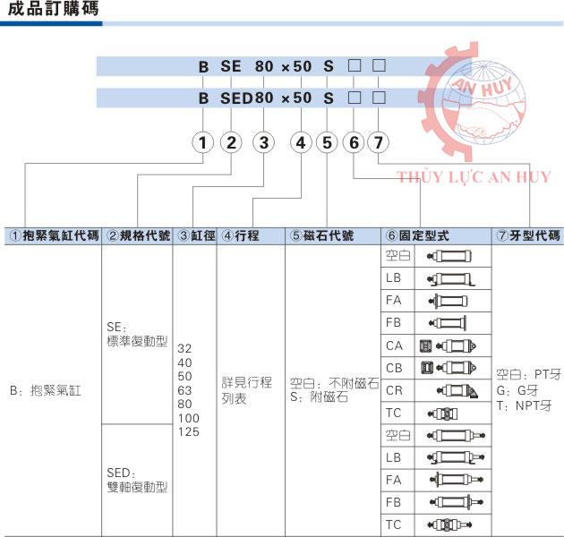Xi Lanh Vuông BSE – AIRTAC