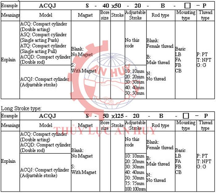 XY-LANH-VUONG-ACQ-SERIES-AIRTAC (2)