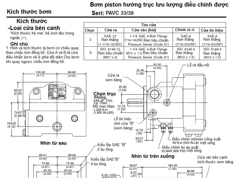 BƠm Piston Parker ĐiỀu ChỈnh ĐƯỢc LƯu LƯỢng Pvac 3338 4