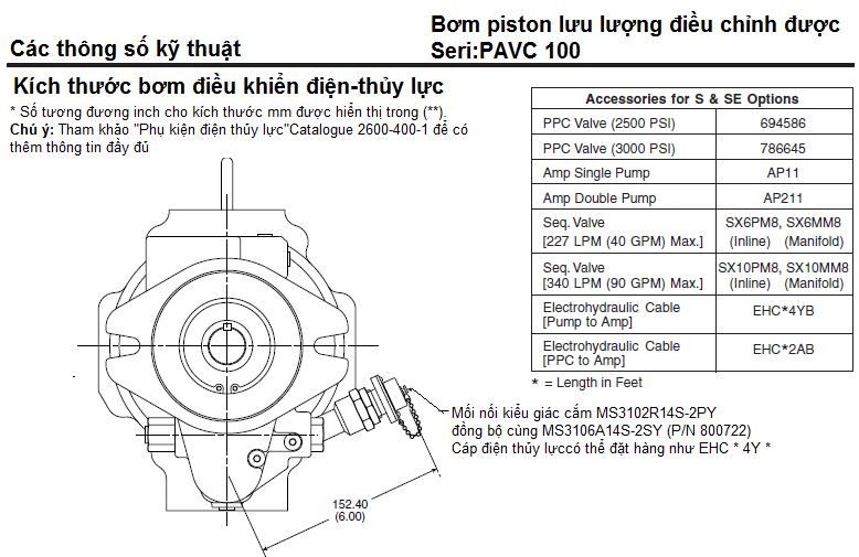 Bơm Piston Parker điều Chỉnh được Lưu Lượng Pvac100 12