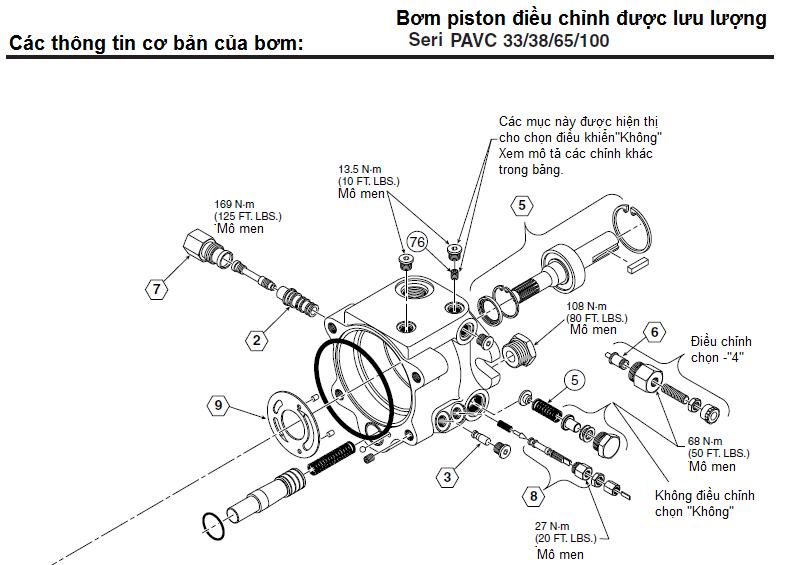 Bơm Piston Parker điều Chỉnh được Lưu Lượng Pvac33 38 65 100 3
