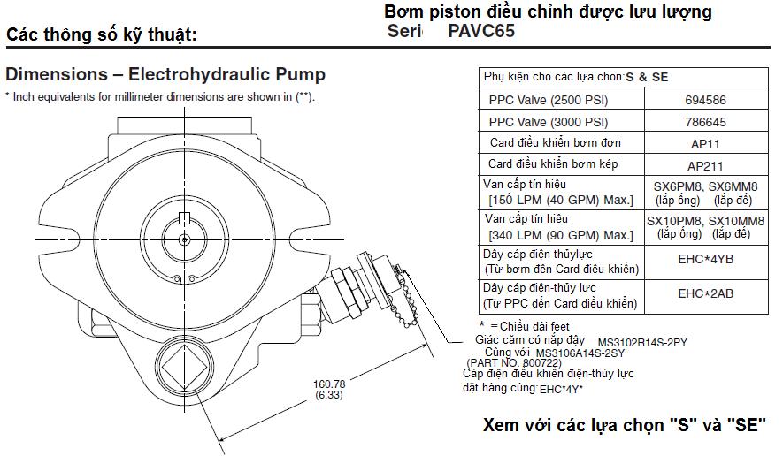 Bơm Piston Parker điều Chỉnh được Lưu Lượng Pvac65 7