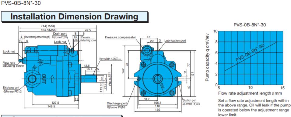 Kich-thuoc-lap-dat-bom-piston-nachi-PVS-0B-8N3-30