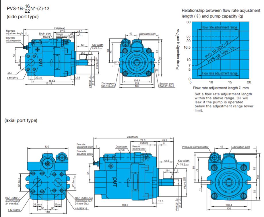 kich-thuoc-lap-dat-bom-piston-nachi-PVS-1B-16N3-Z-12