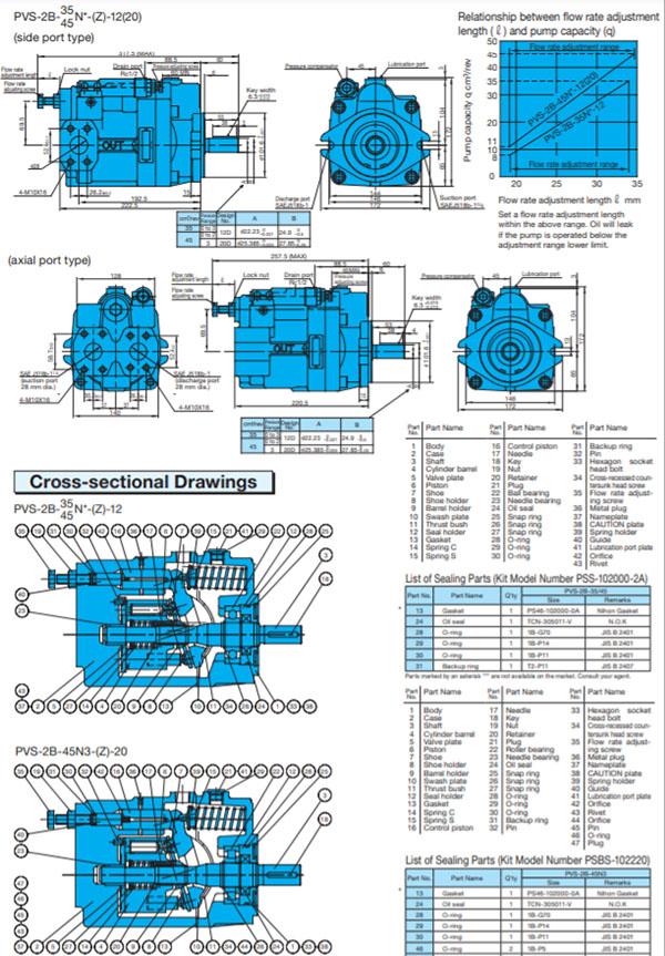 ban-ve-kich-thuoc-lap-dat-cua-bom-piston-nachi-PVS-2B-35N3-12
